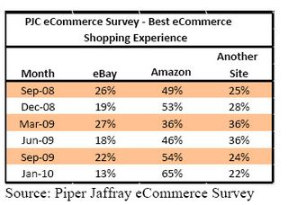 Piper_ebay_survey