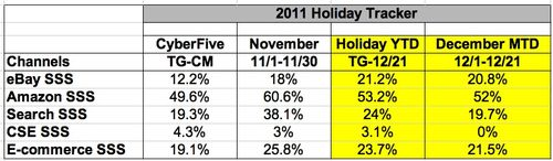 Dec_21_11_holiday_tracker