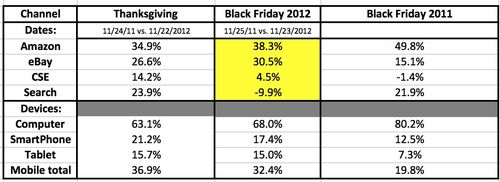 Holiday_2012_blackfriday