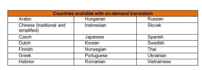 Translated eBay Countries