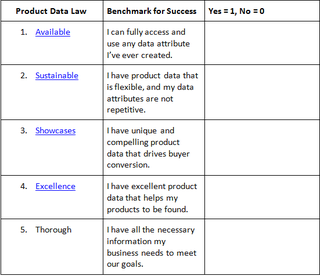 Product Data Screenshot 4