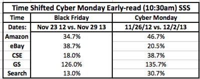 13_cyber_monday_early_1030
